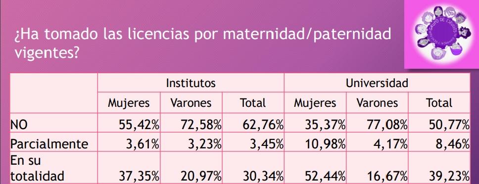 Recuadro del informe preliminar del grupo de Estudios sobre Economía y Género de la Facultad de Ciencias Económicas y Estadística de la UNR.