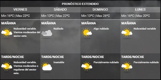 El sol tendrá preponderancia este fin de semana.