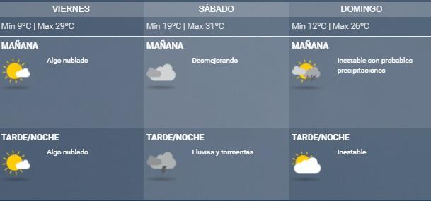 El pronóstico extendidos para los días venideros.