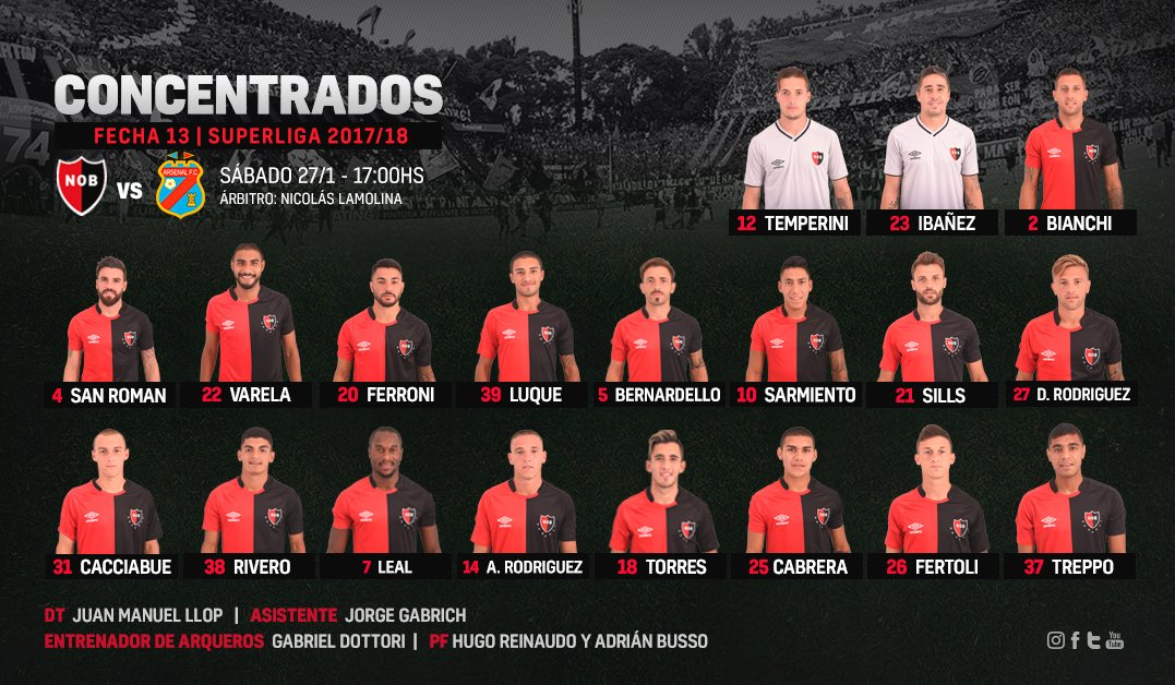 Concentrados para el debut con Arsenal