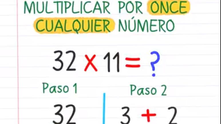 Un video para aprender a multiplicar rápido y fácil.