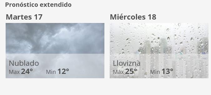 Las nubes le ganarán la batalla al sol durante martes y miércoles.