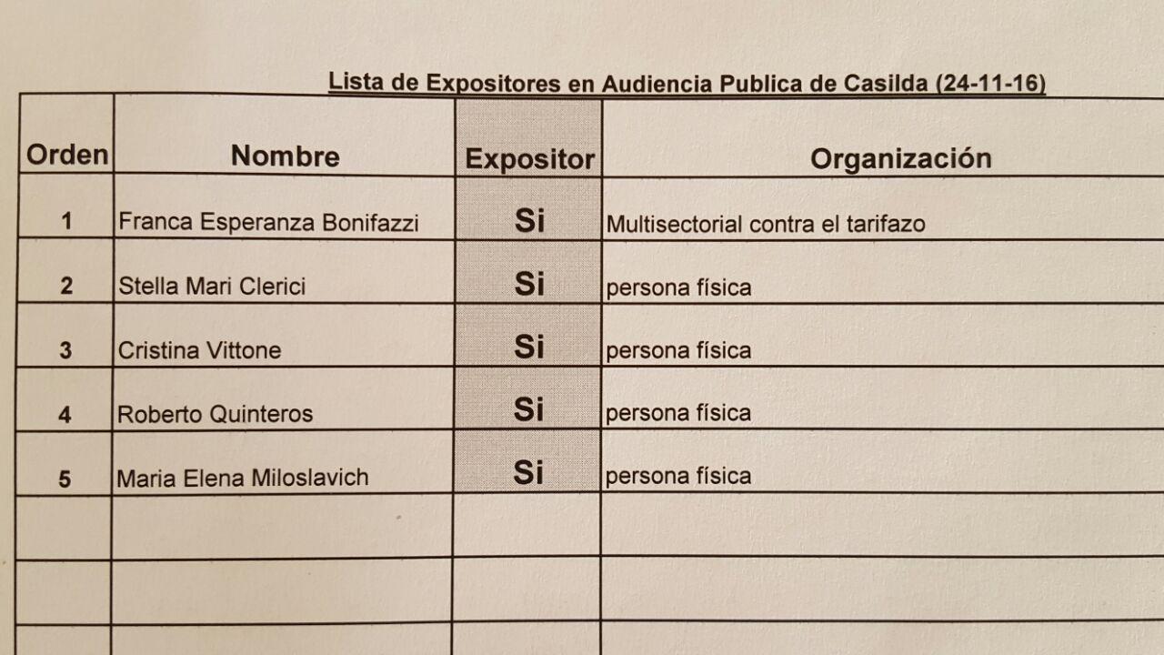 La lista de oradores locales en la audiencia pública.