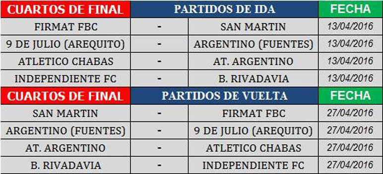 Los cruces de cuartos de final con fecha definida.