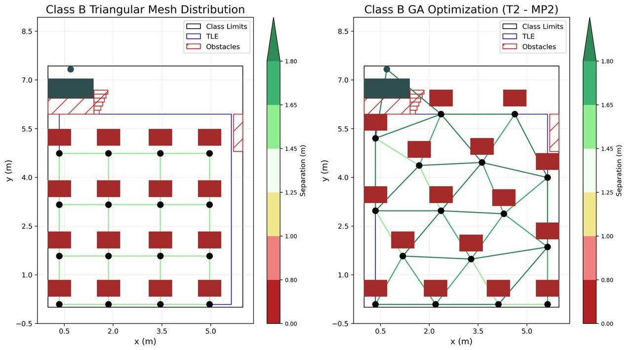 A la izquierda, la distribución de una de las aulas antes de aplicar el algoritmo. A la derecha, la propuesta del sistema de IA. SINFAB